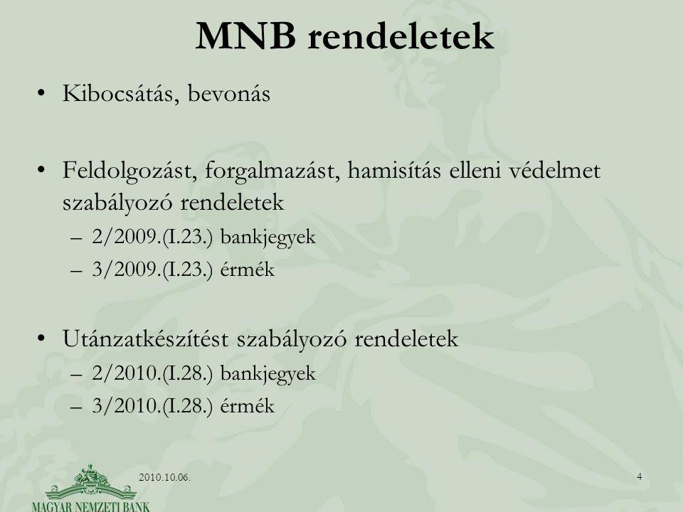 MNB rendeletek Kibocsátás, bevonás