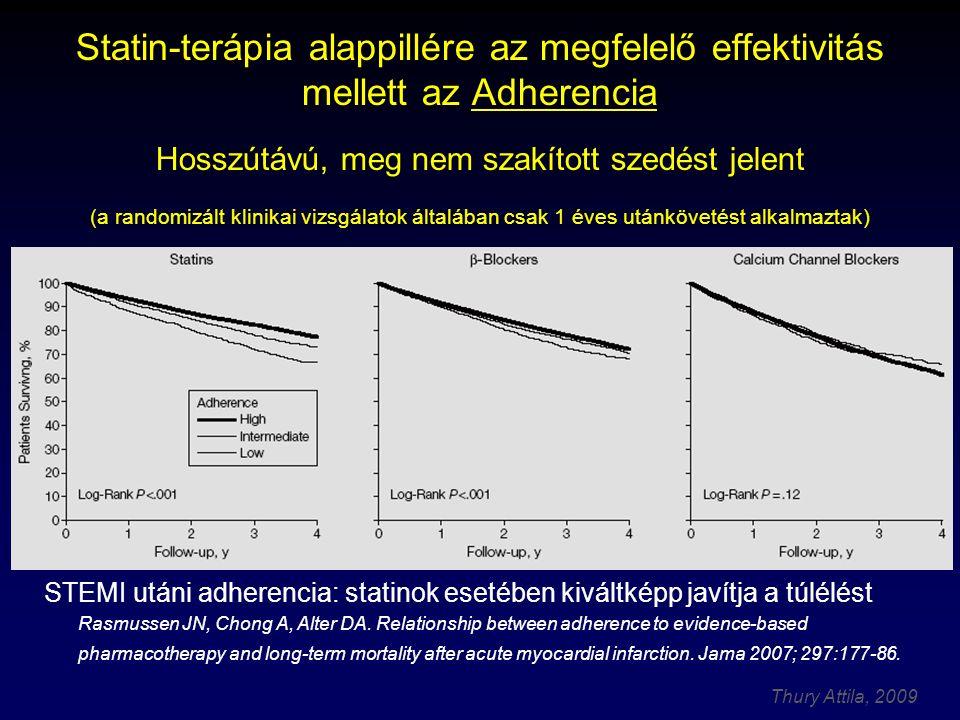 Statin-terápia alappillére az megfelelő effektivitás mellett az Adherencia Hosszútávú, meg nem szakított szedést jelent (a randomizált klinikai vizsgálatok általában csak 1 éves utánkövetést alkalmaztak)