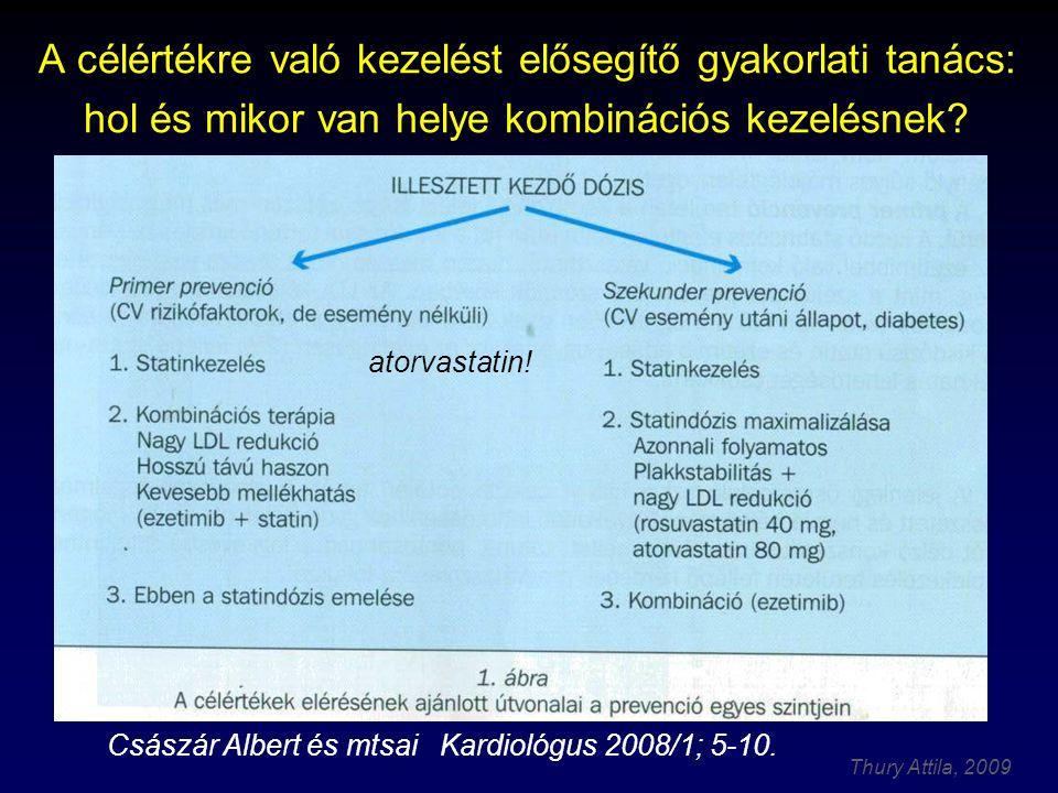 Császár Albert és mtsai Kardiológus 2008/1; 5-10.