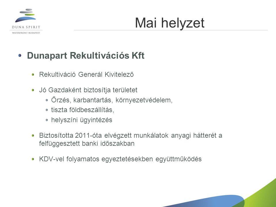 Mai helyzet Dunapart Rekultivációs Kft Rekultiváció Generál Kivitelező