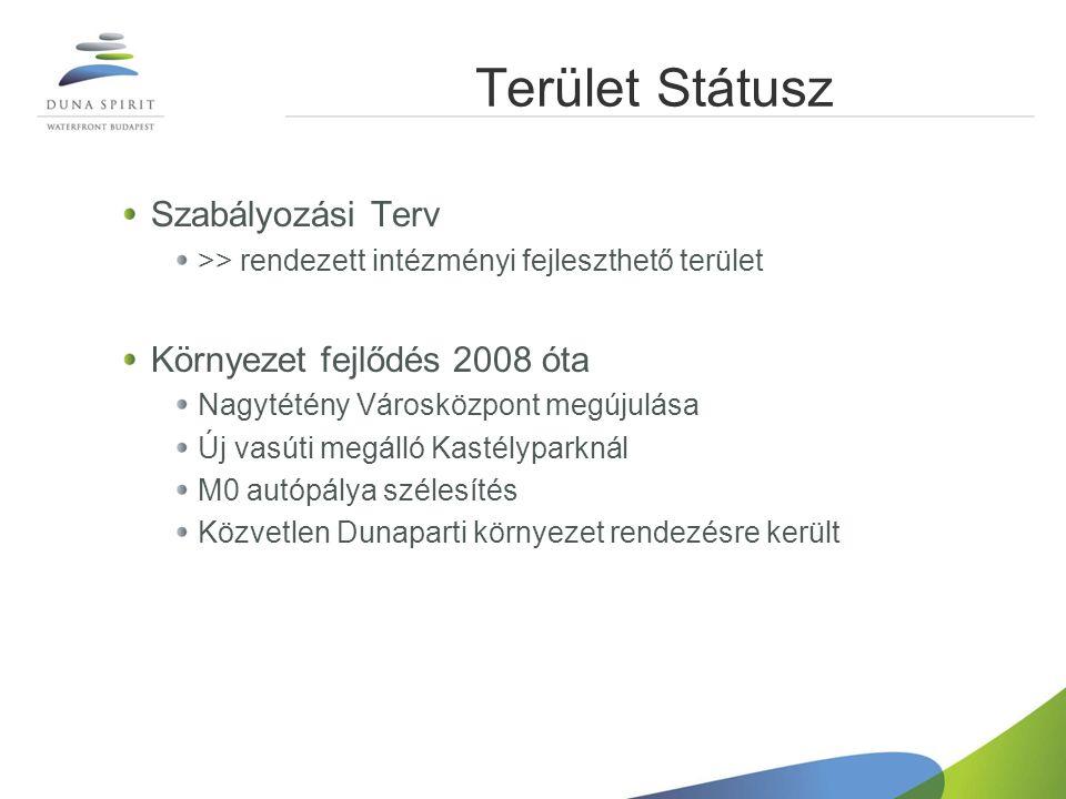 Terület Státusz Szabályozási Terv Környezet fejlődés 2008 óta