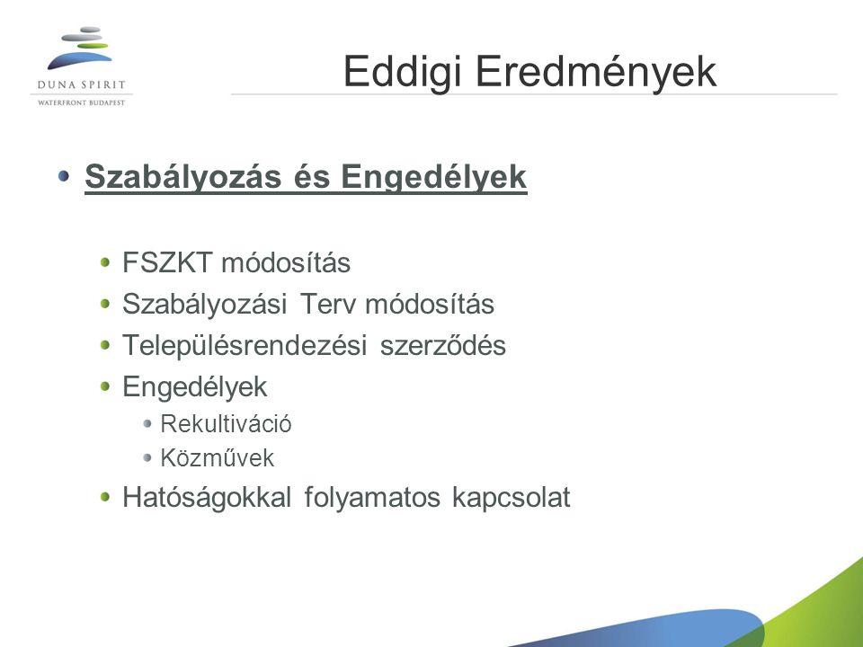 Eddigi Eredmények Szabályozás és Engedélyek FSZKT módosítás