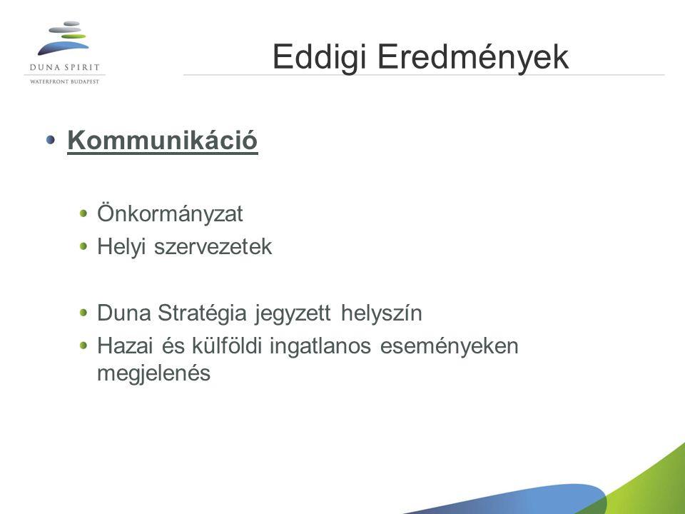 Eddigi Eredmények Kommunikáció Önkormányzat Helyi szervezetek