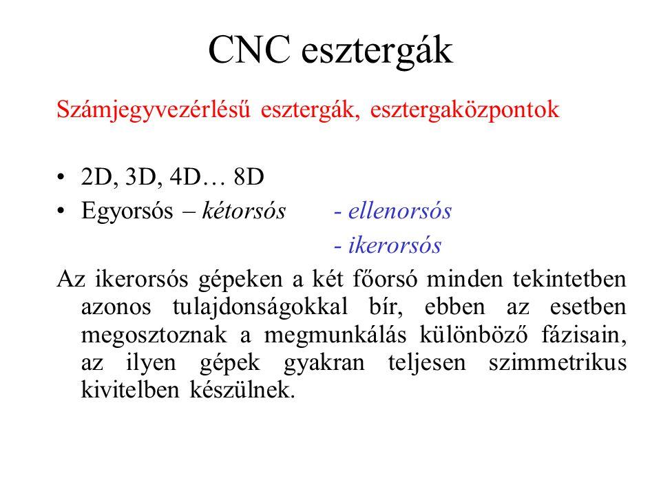 CNC esztergák Számjegyvezérlésű esztergák, esztergaközpontok