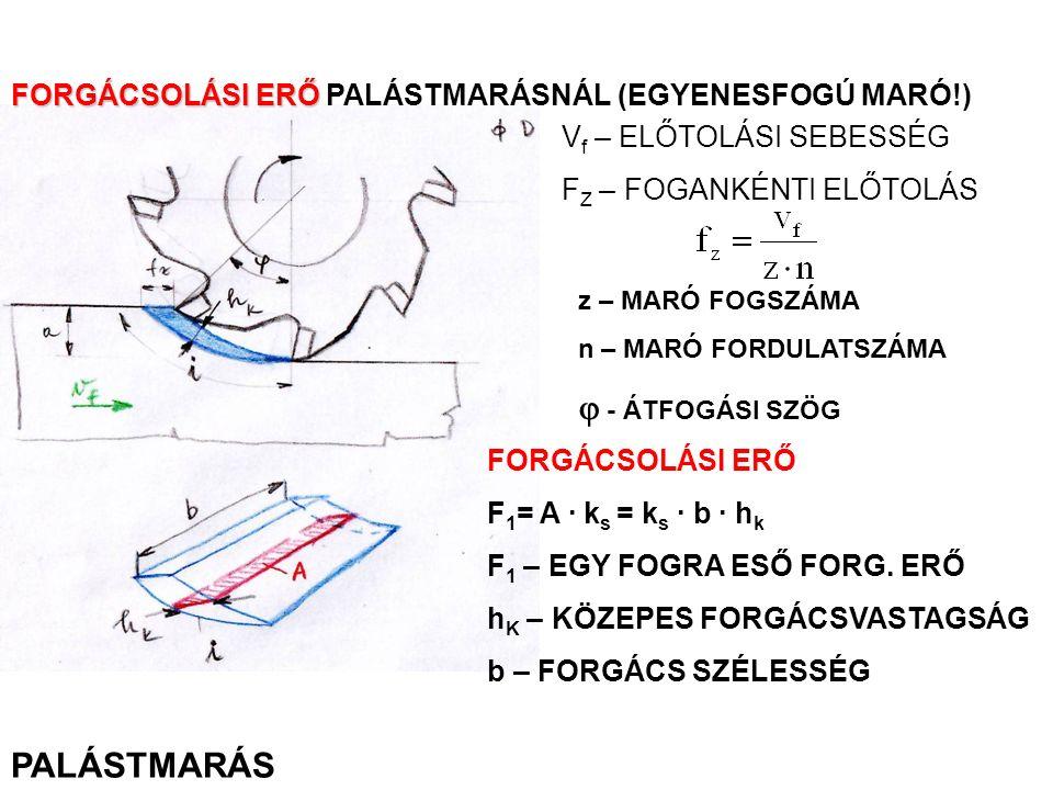  - ÁTFOGÁSI SZÖG PALÁSTMARÁS