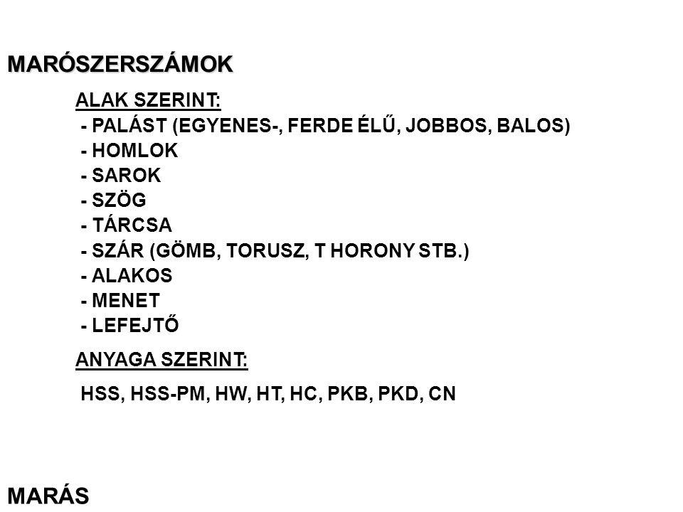 MARÓSZERSZÁMOK MARÁS ALAK SZERINT: