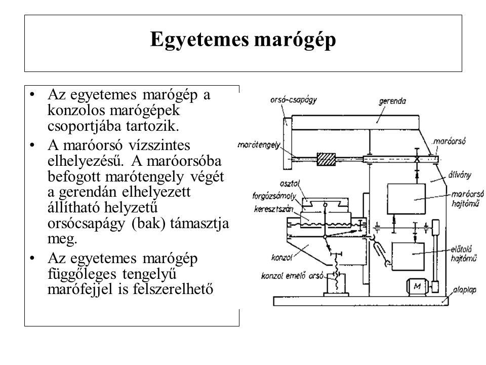 Egyetemes marógép Az egyetemes marógép a konzolos marógépek csoportjába tartozik.