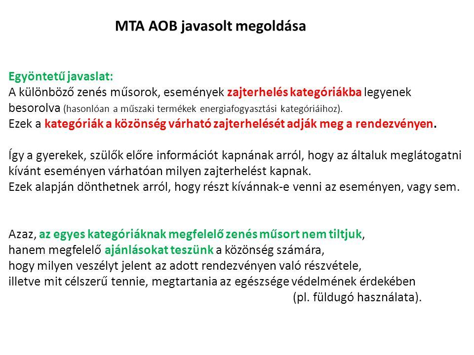 MTA AOB javasolt megoldása
