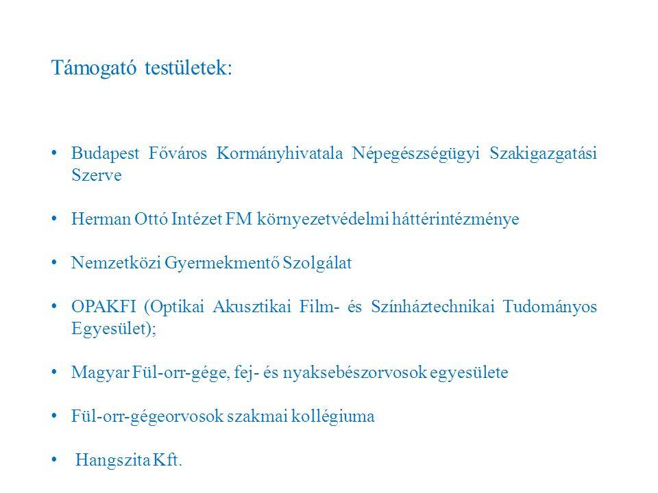 Támogató testületek: Budapest Főváros Kormányhivatala Népegészségügyi Szakigazgatási Szerve.