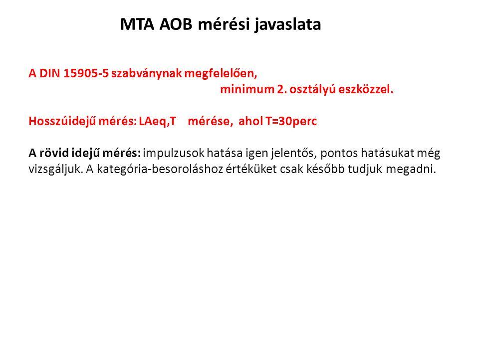 MTA AOB mérési javaslata