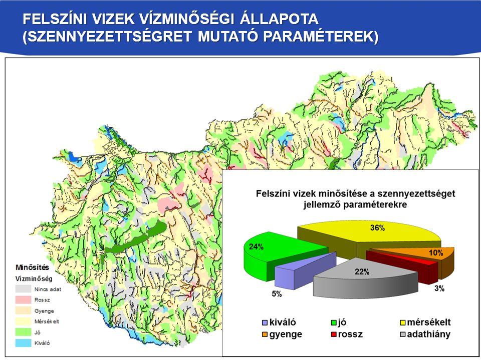 Felszíni vizek vízminőségi állapota (szennyezettségret mutató paraméterek)