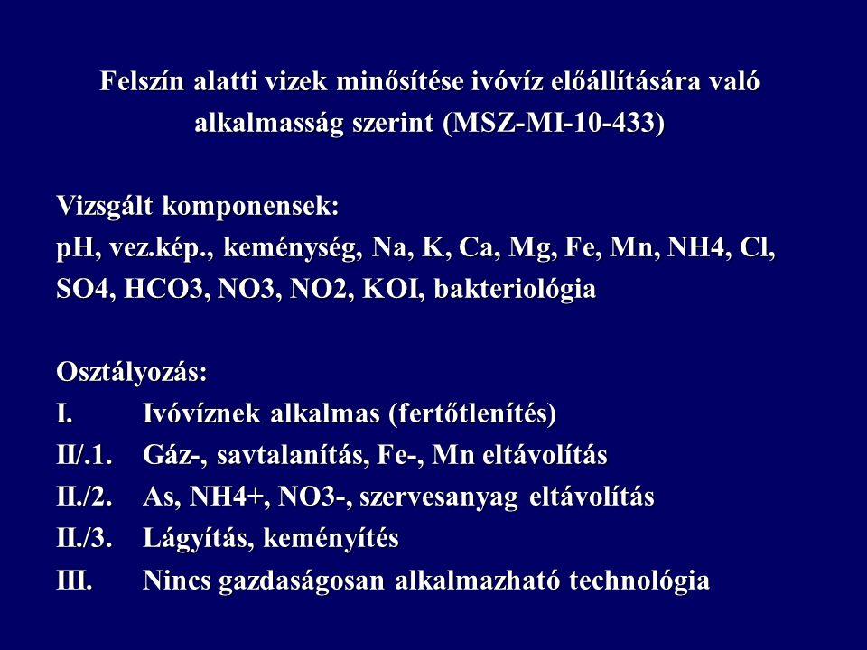 Felszín alatti vizek minősítése ivóvíz előállítására való alkalmasság szerint (MSZ-MI-10-433)