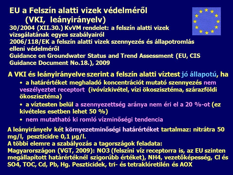 EU a Felszín alatti vizek védelméről (VKI, leányirányelv)