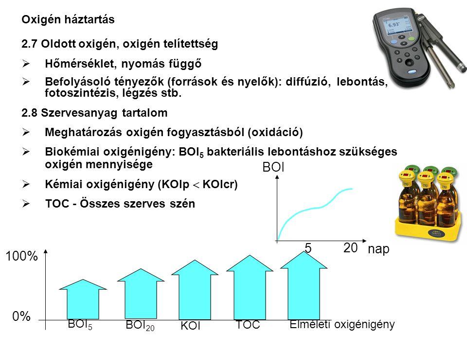 BOI 5 20 nap 100% 0% Oxigén háztartás