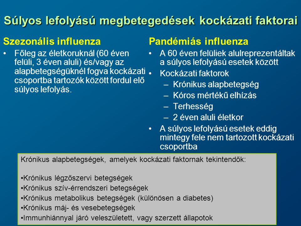 Súlyos lefolyású megbetegedések kockázati faktorai