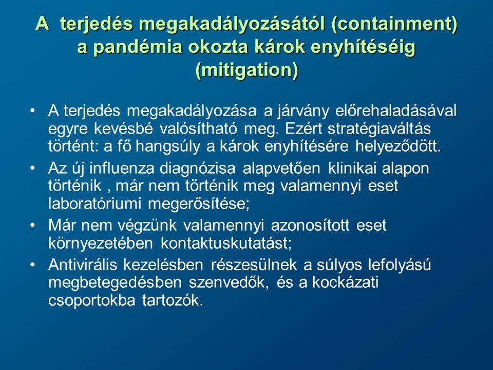 A terjedés megakadályozásától (containment) a pandémia okozta károk enyhítéséig (mitigation)