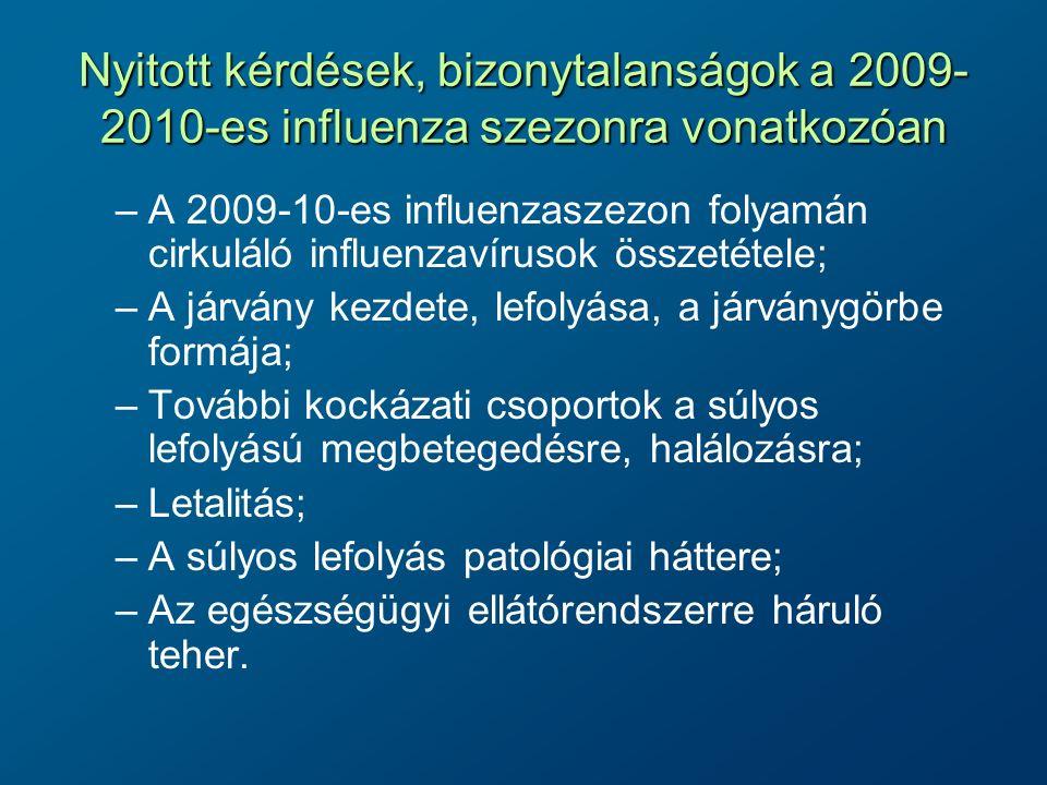 Nyitott kérdések, bizonytalanságok a 2009-2010-es influenza szezonra vonatkozóan