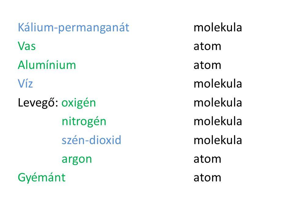 Kálium-permanganát molekula Vas atom Alumínium atom Víz molekula Levegő: oxigén molekula nitrogén molekula szén-dioxid molekula argon atom Gyémánt atom