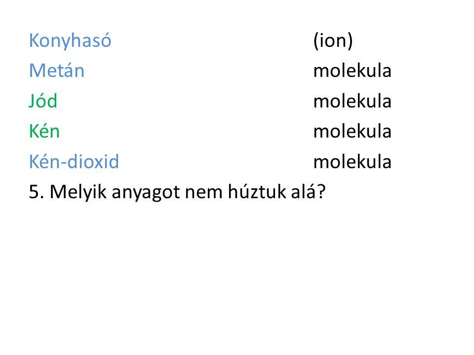 Konyhasó (ion) Metán molekula Jód molekula Kén molekula Kén-dioxid molekula 5.