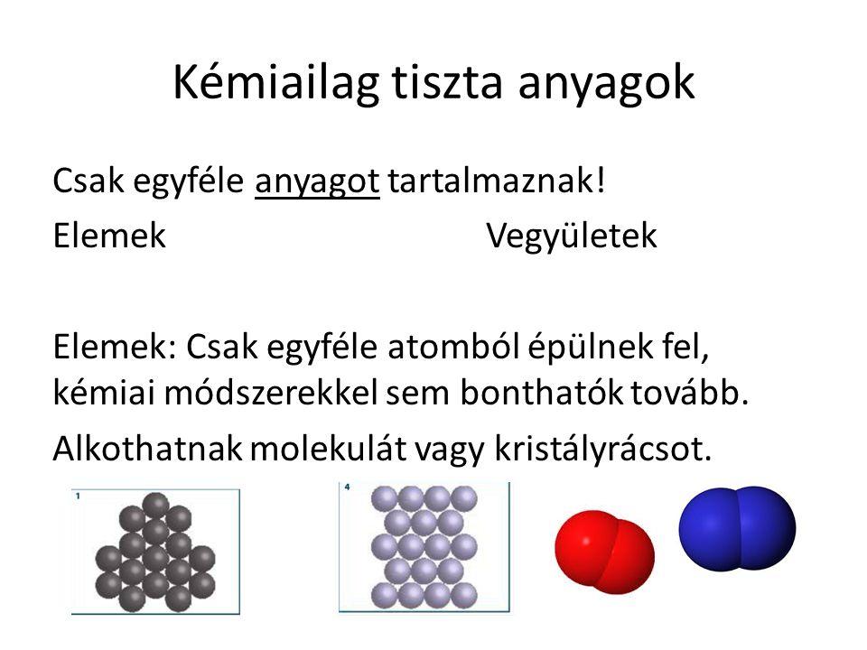 Kémiailag tiszta anyagok