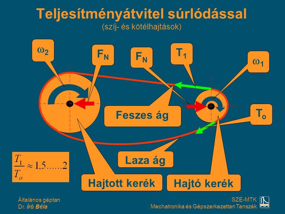 Teljesítményátvitel súrlódással (szíj- és kötélhajtások)