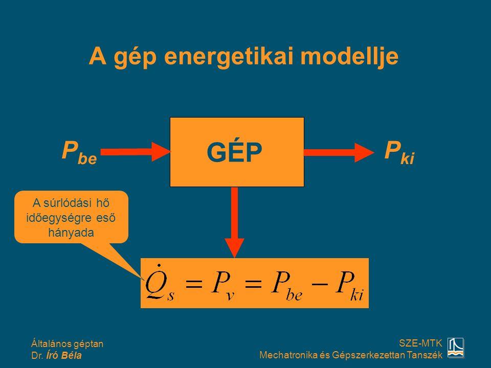 A gép energetikai modellje
