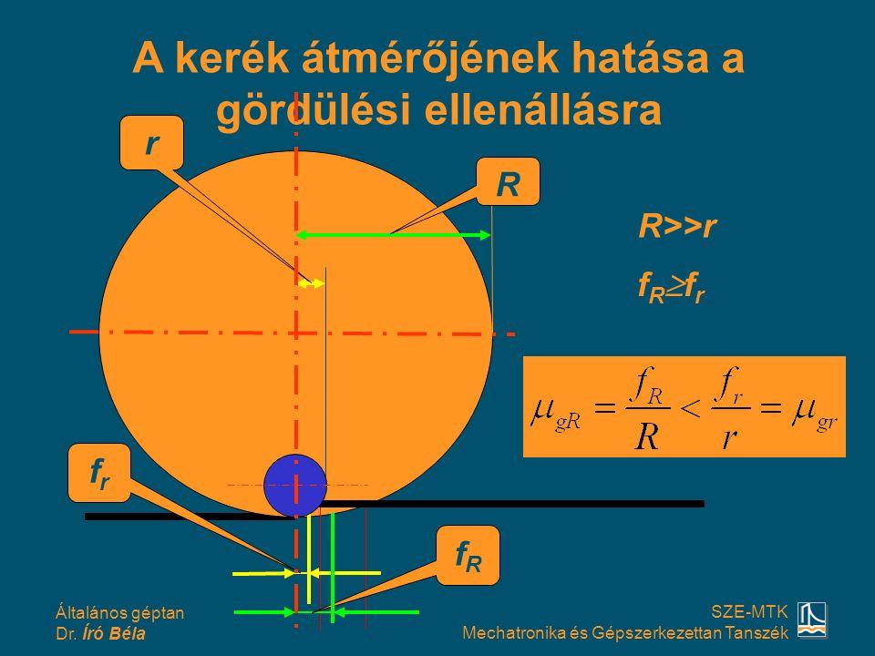 A kerék átmérőjének hatása a gördülési ellenállásra