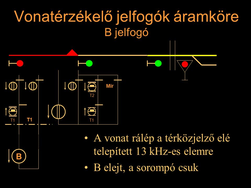 Vonatérzékelő jelfogók áramköre B jelfogó