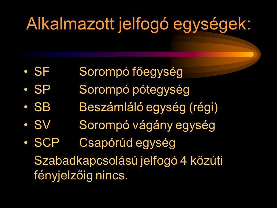 Alkalmazott jelfogó egységek: