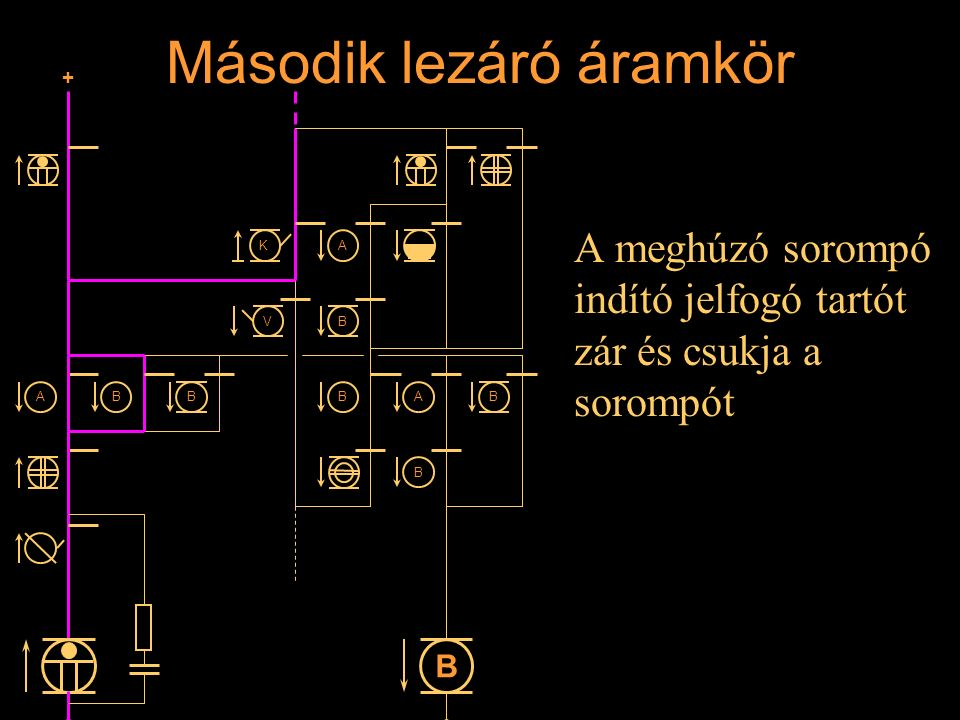 Második lezáró áramkör
