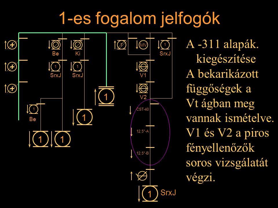 1-es fogalom jelfogók A -311 alapák. kiegészítése A bekarikázott