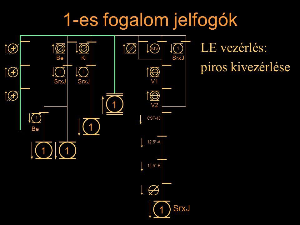 1-es fogalom jelfogók LE vezérlés: piros kivezérlése 1 1 1 1 1 SrxJ Be