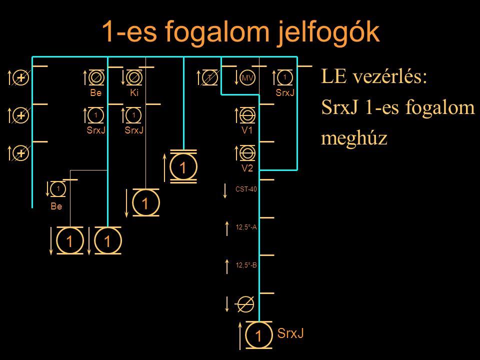 1-es fogalom jelfogók LE vezérlés: SrxJ 1-es fogalom meghúz 1 1 1 1 1