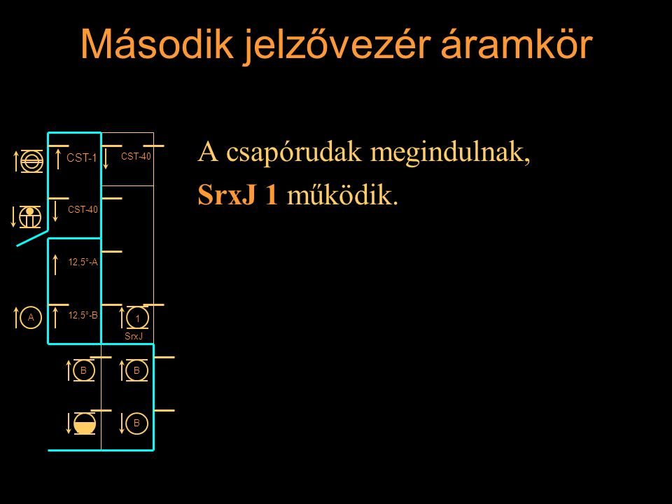 Második jelzővezér áramkör