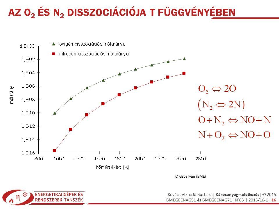 Az O2 és N2 disszociációja T függvényében