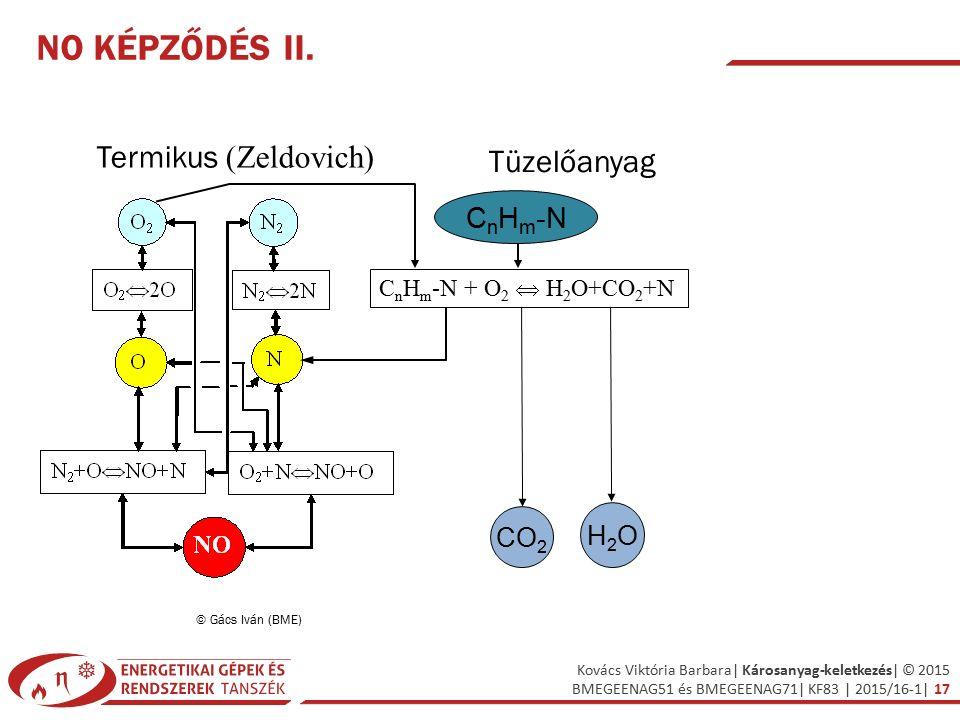 NO képződés II. Termikus (Zeldovich) Tüzelőanyag CnHm-N CO2 H2O