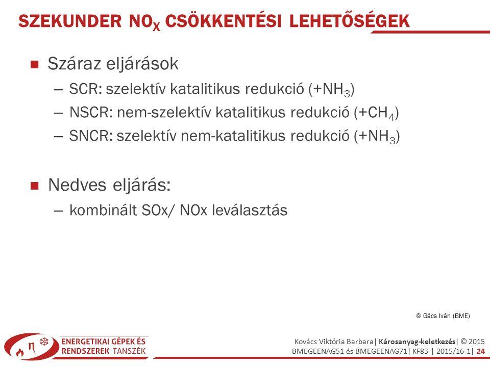 Szekunder NOx csökkentési lehetőségek