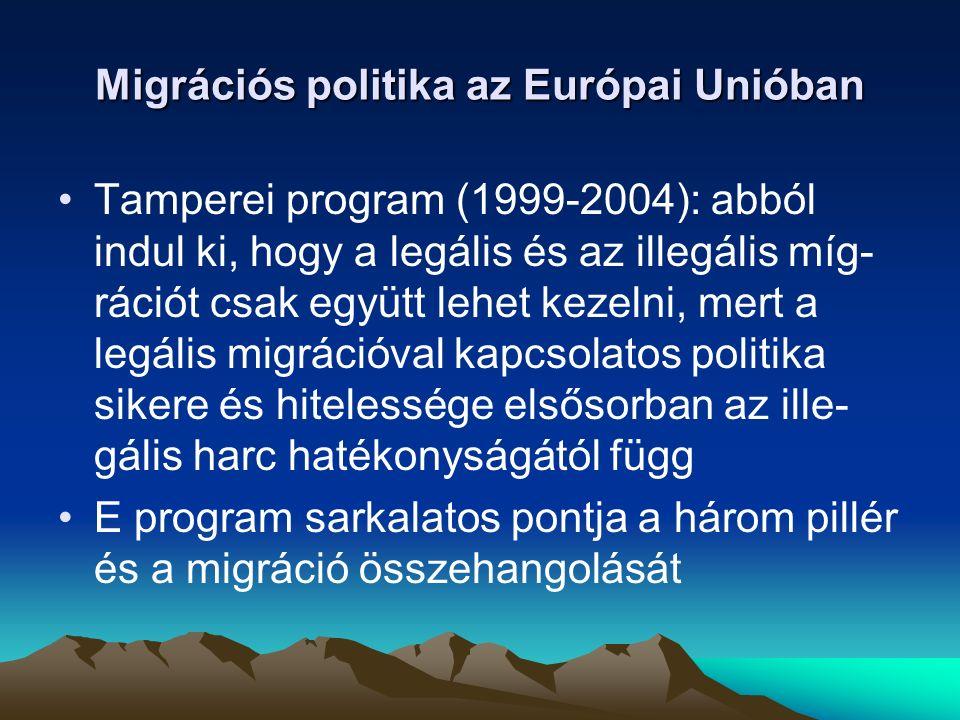 Migrációs politika az Európai Unióban