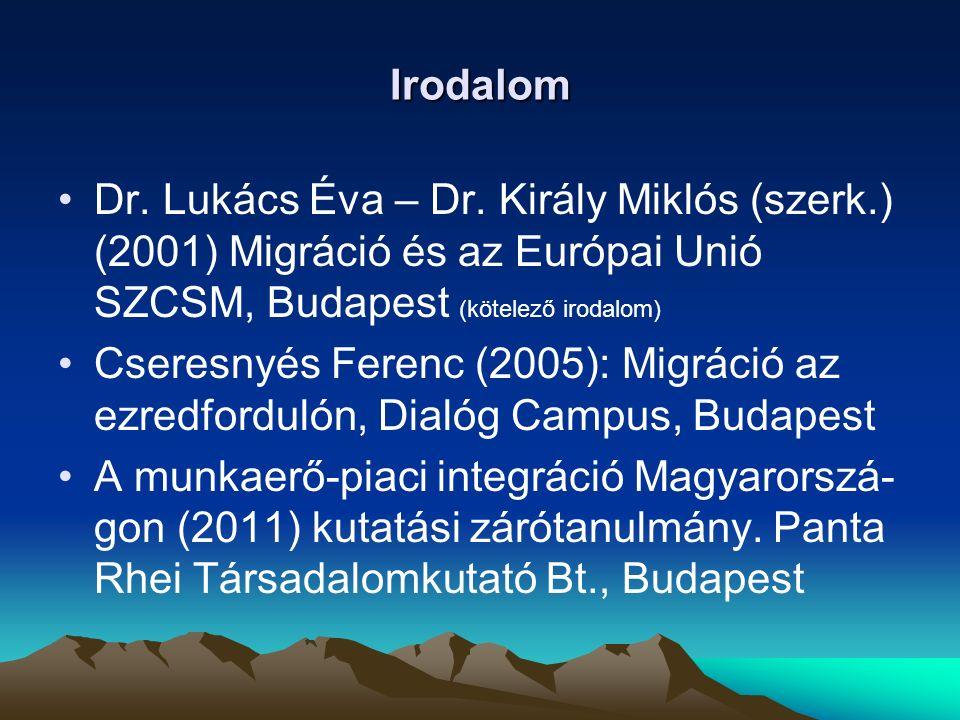 Irodalom Dr. Lukács Éva – Dr. Király Miklós (szerk.) (2001) Migráció és az Európai Unió SZCSM, Budapest (kötelező irodalom)