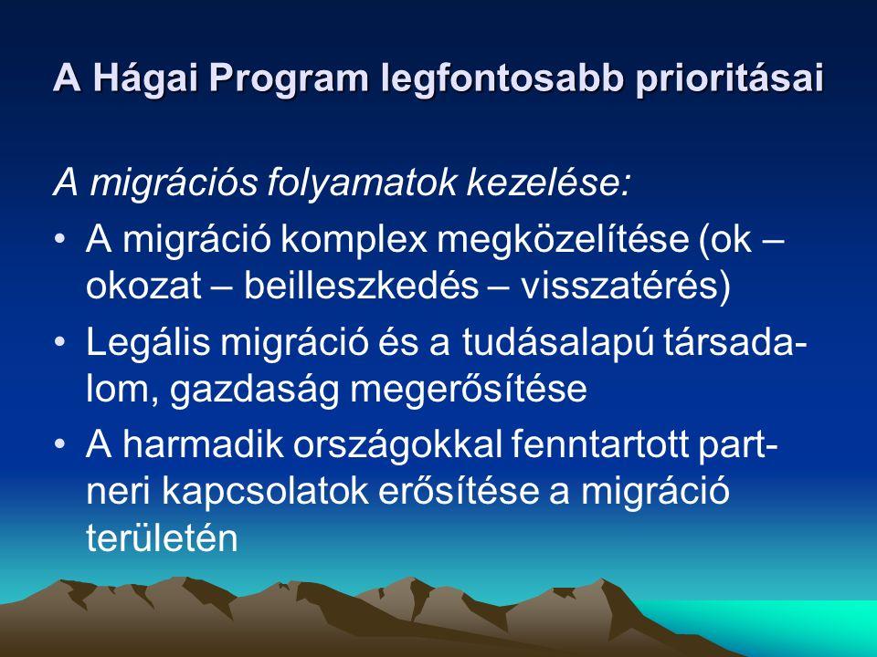 A Hágai Program legfontosabb prioritásai