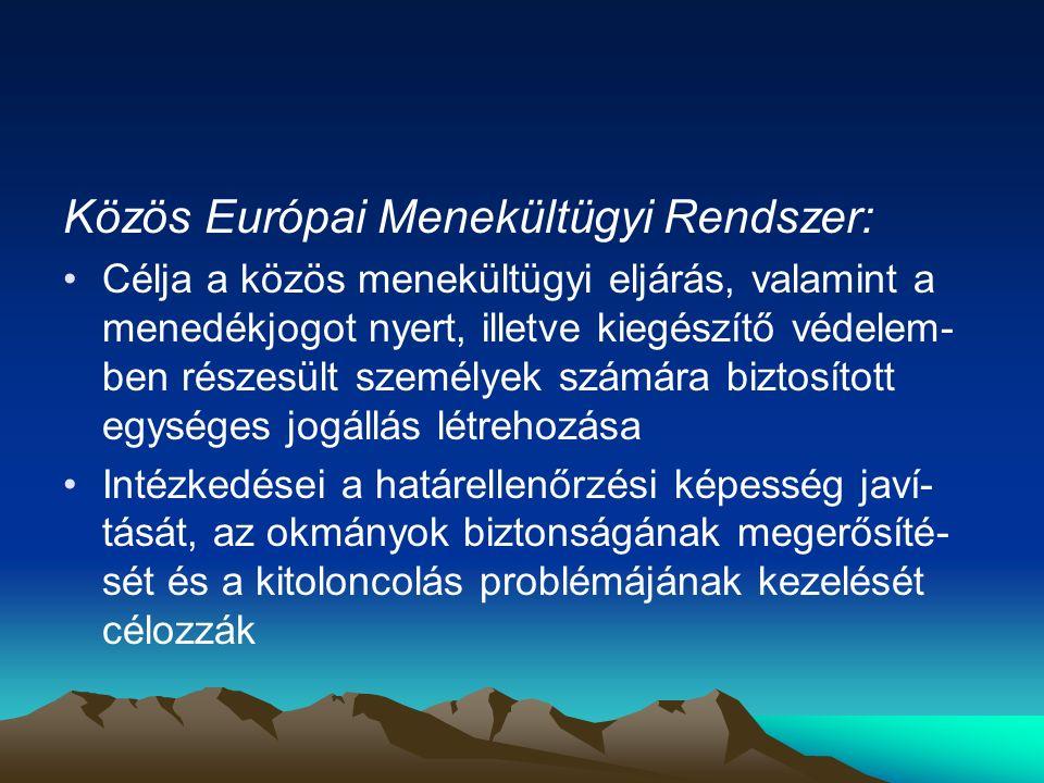 Közös Európai Menekültügyi Rendszer:
