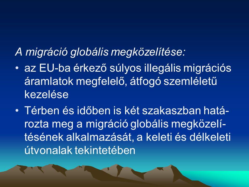 A migráció globális megközelítése: