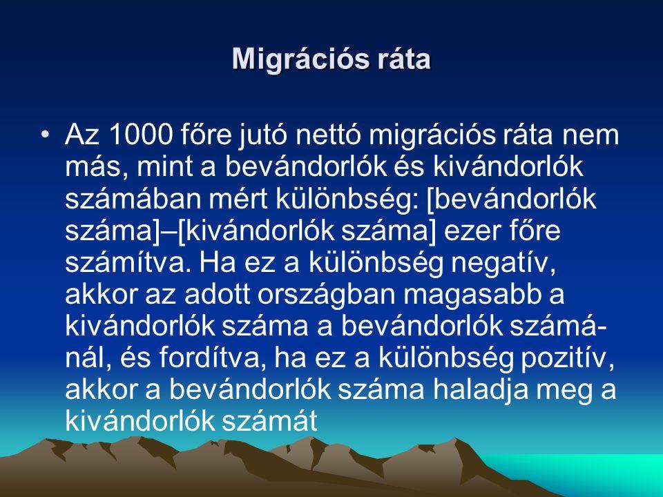 Migrációs ráta