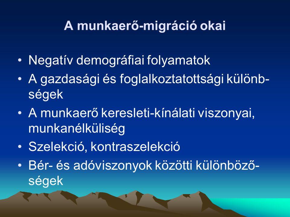A munkaerő-migráció okai