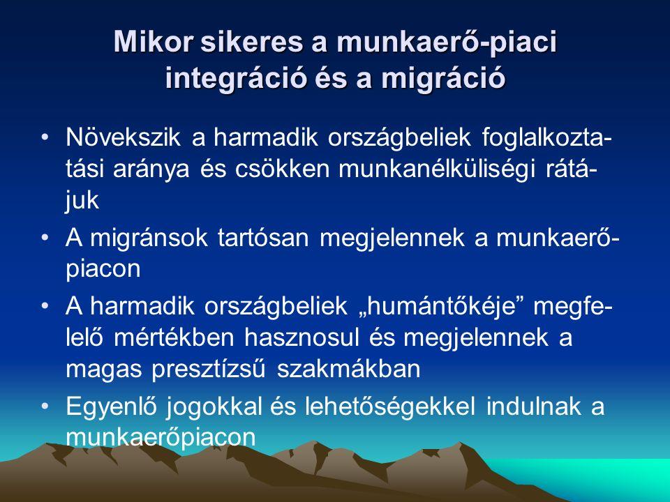 Mikor sikeres a munkaerő-piaci integráció és a migráció