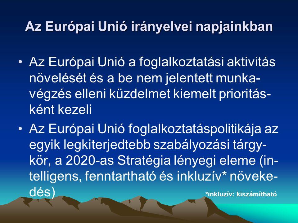 Az Európai Unió irányelvei napjainkban