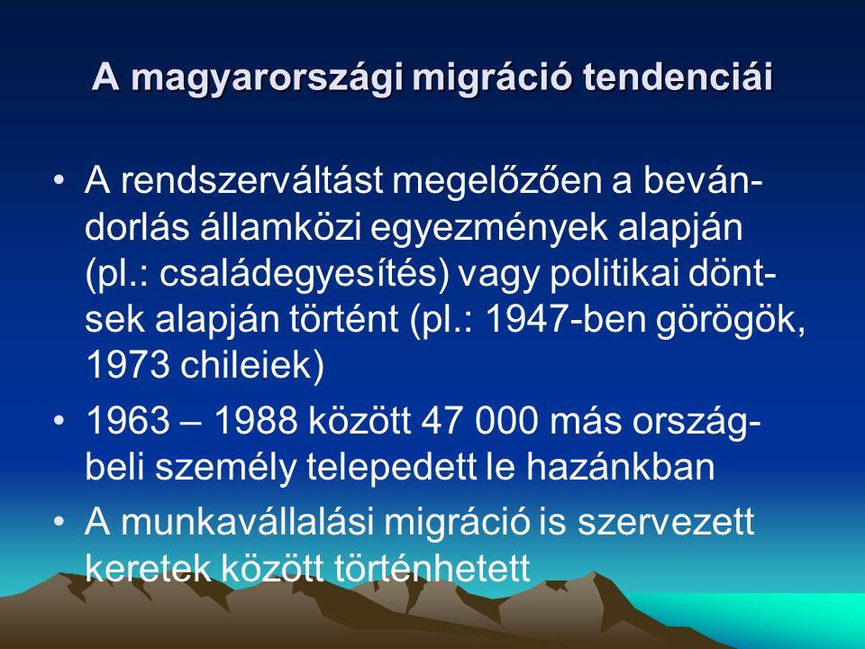 A magyarországi migráció tendenciái