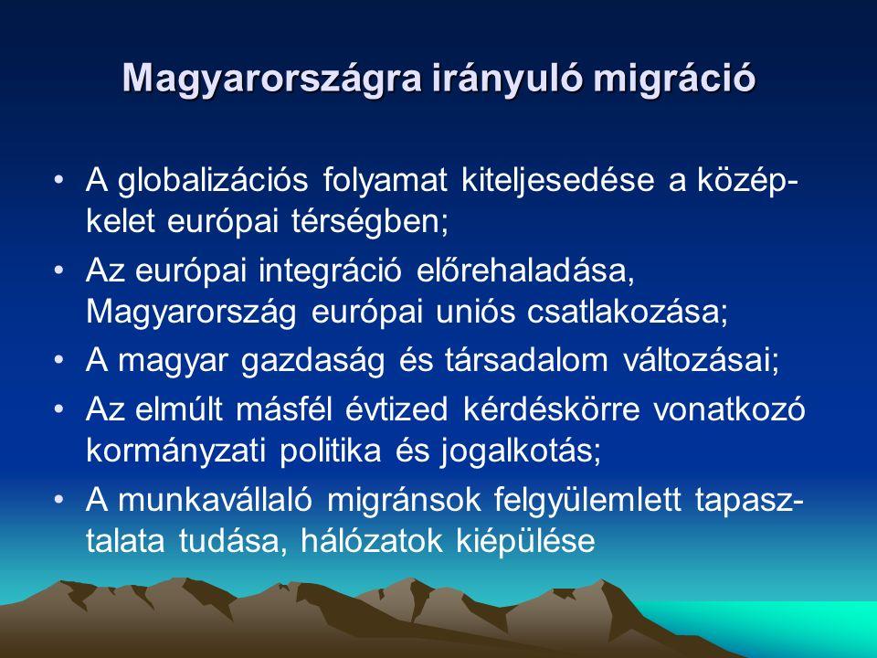 Magyarországra irányuló migráció