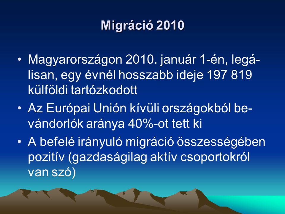 Migráció 2010 Magyarországon 2010. január 1-én, legá-lisan, egy évnél hosszabb ideje 197 819 külföldi tartózkodott.