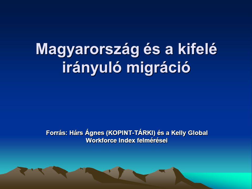 Magyarország és a kifelé irányuló migráció